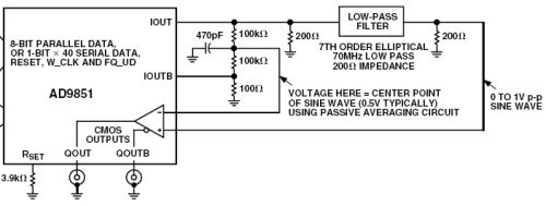 DDS60 modification (schematic)