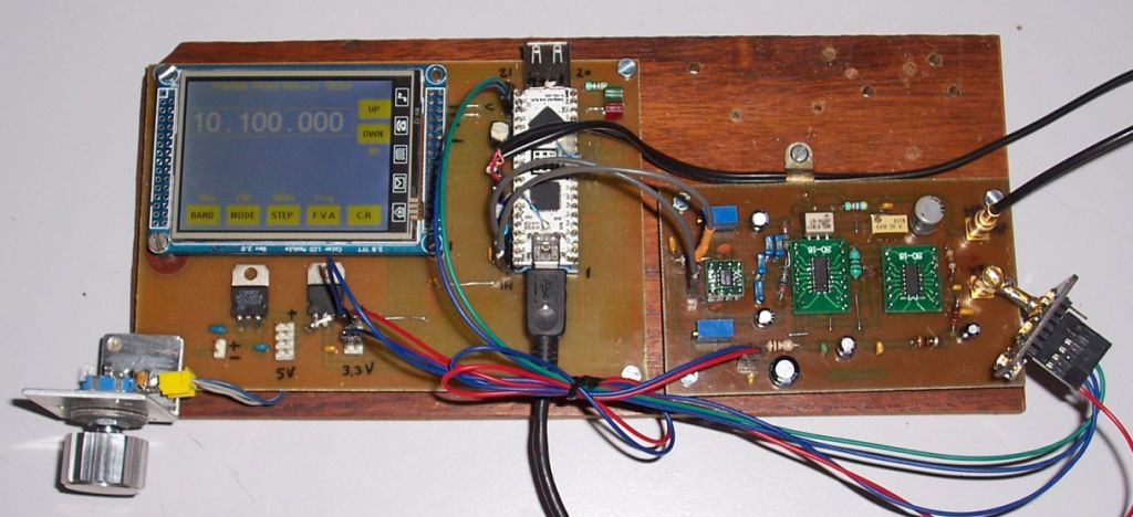 Final pilot version of the PSoC-SDR